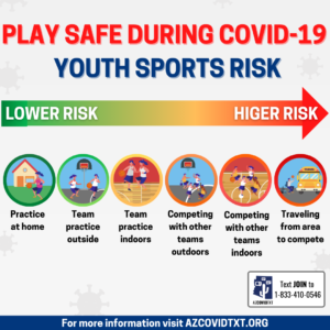 Play Safe During COVID-19 Youth Sports Risk